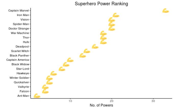 shPowerRanking